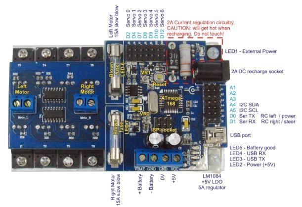 双路大功率直流电机驱动板功能图解