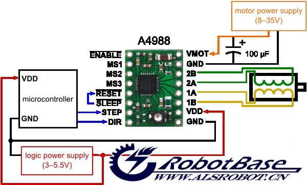2013年哈尔滨奥松机器人科技有限公司正式成为美国第一大机器人零件巨头公司Pololu中国区域总代理。此款产品为Allegros公司出品的A4988双路微步进电机驱动板。该驱动板具有可调节限制电流,提供过流和过热保护以及五种不同的细分(低为1/16细分)。此款步进电机驱动板工作电压为8-35V,在没有散热片或是空气流动的时侯,每相上限可提供约1A的电流(在有足够的冷却的情况下,每相上限可提供约2A的电流)。  本产品为原装进口产品,由于产品涉及国际运费、增值税和进口关税款造成成本较高,故本产品不参加促