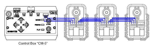 Dynamixel系列机器人驱动器是一个很流行模块化的驱动器,其由齿轮减速器、精密直流电机和具有串联功能的电路板分别单一封装组成。尽管它体积小巧紧凑,但它可以产生很大扭矩,加上高品质材料制造并具有一定的强度,可以抵御一定外部冲击。它具有检测内部温度功能,例如改变内部温度和供电电压。 Dynamixel系列机器人驱动器具有许多优点超过同类产品,该系列中AX-12+专用机器人伺服电机与传统的伺服电机相比AX12+不但具有位置反馈,而且还具有速度反馈与温度反馈功能,支持高速串行网络。 AX-12+数字伺服电机不